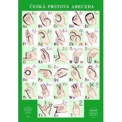 Schéma - Česká prstová abeceda