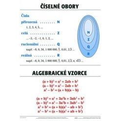 Schéma - Číselné obory / Algebraické vzorce